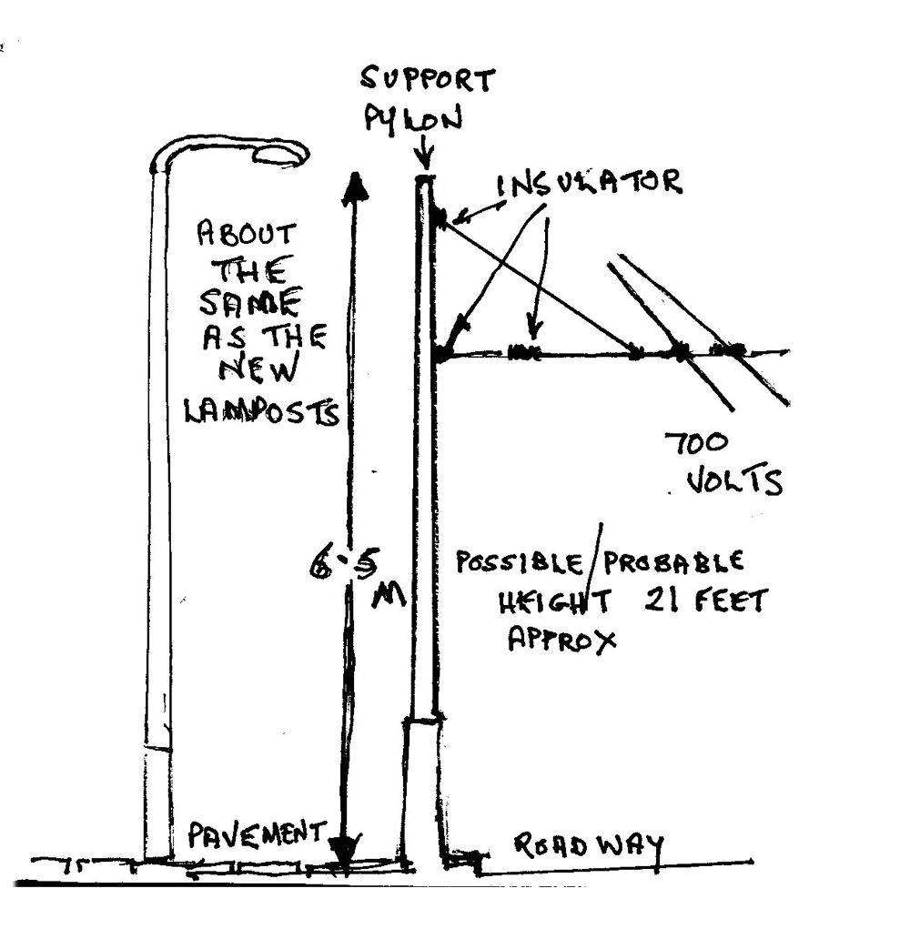 The gantry system on a catenary system – Environmental and Aesthetic